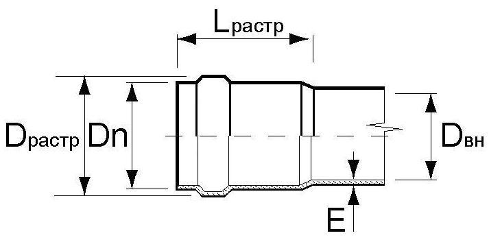 Напорная труба ПВХ 125